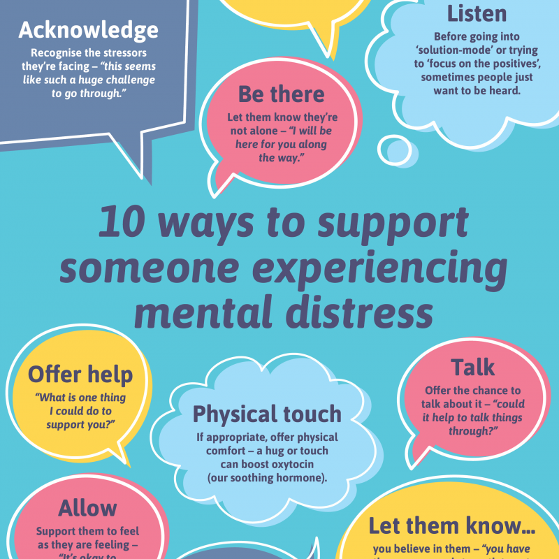 'Just A Thought' - 10 ways to support someone experiencing distress.